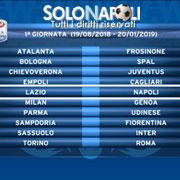 Il Napoli debutterà contro la Lazio